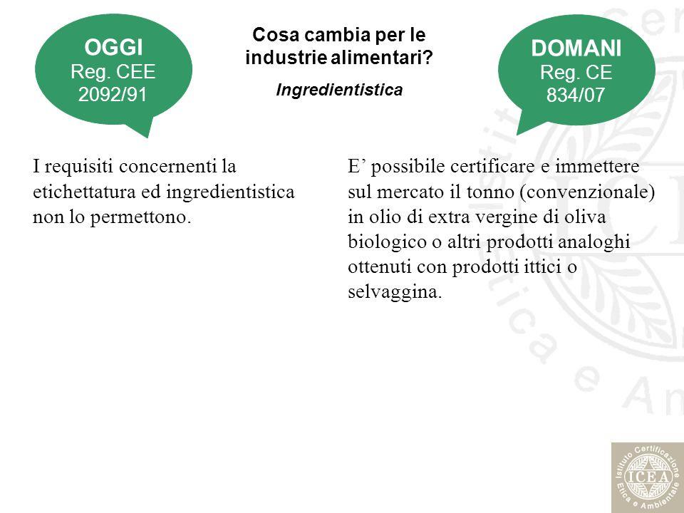 Cosa cambia per le industrie alimentari? Ingredientistica I requisiti concernenti la etichettatura ed ingredientistica non lo permettono. E possibile