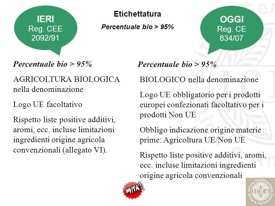 Percentuale bio > 95% AGRICOLTURA BIOLOGICA nella denominazione Logo UE facoltativo Rispetto liste positive additivi, aromi, ecc. incluse limitazioni