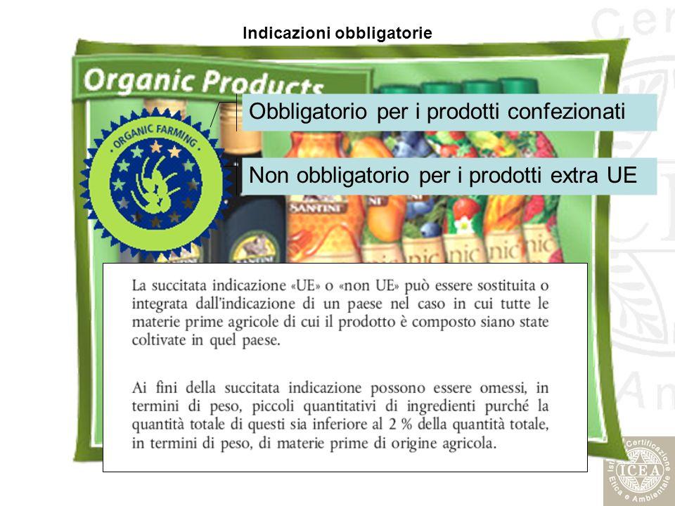 Indicazioni obbligatorie Obbligatorio per i prodotti confezionati Non obbligatorio per i prodotti extra UE