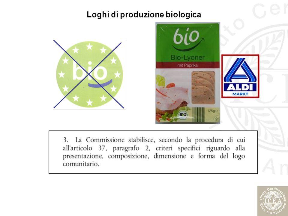 Loghi di produzione biologica