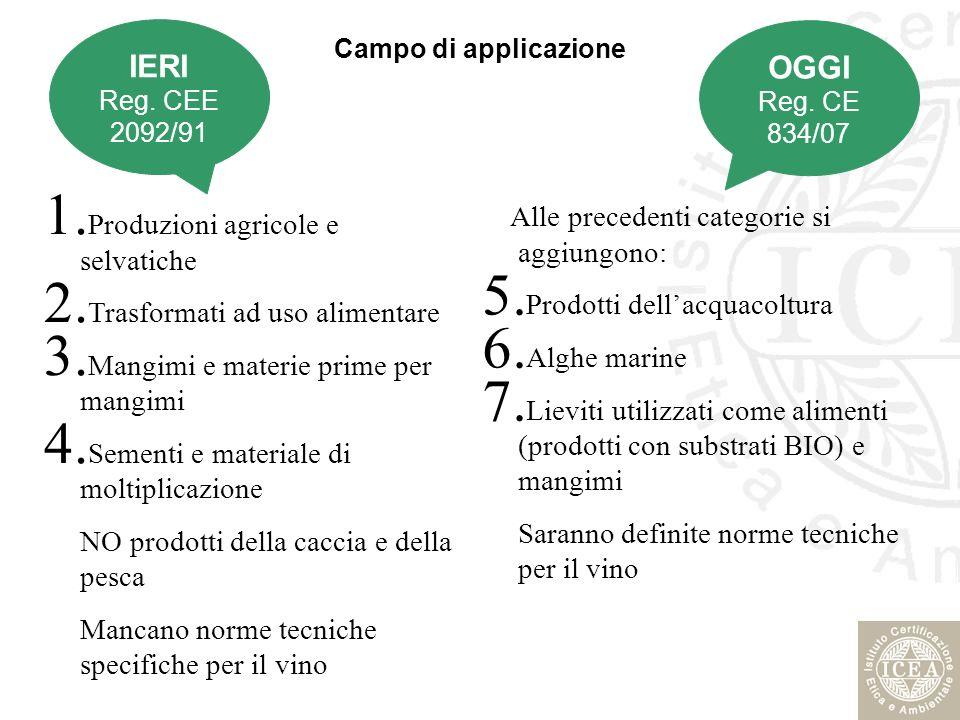 Campo di applicazione 1. Produzioni agricole e selvatiche 2. Trasformati ad uso alimentare 3. Mangimi e materie prime per mangimi 4. Sementi e materia