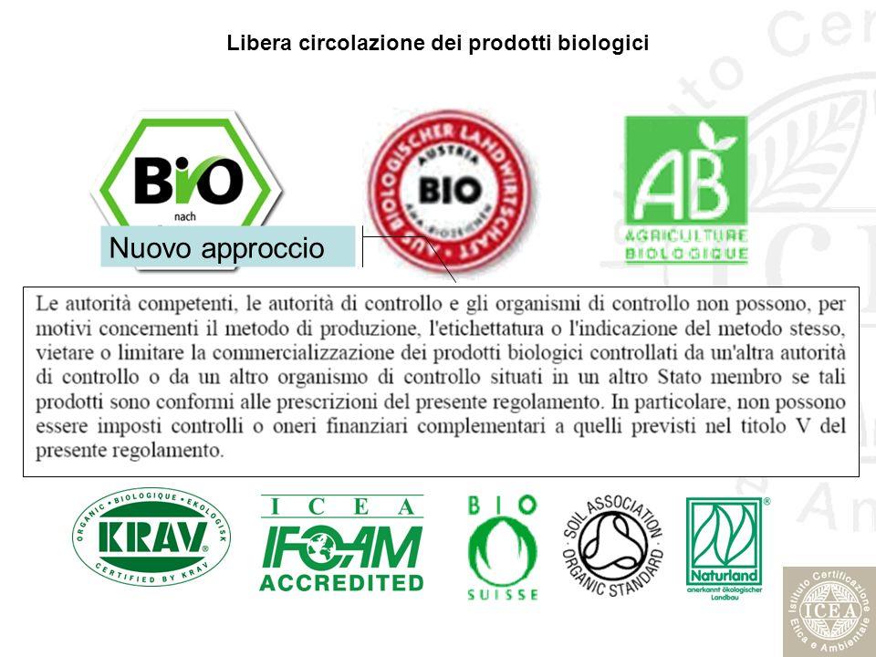Libera circolazione dei prodotti biologici Nuovo approccio