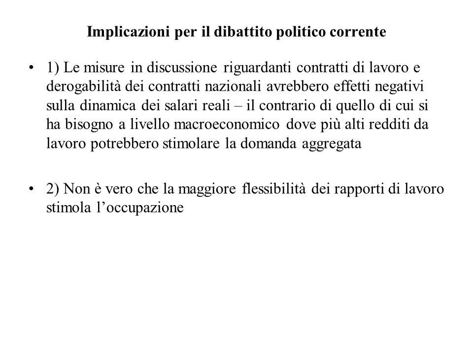 Implicazioni per il dibattito politico corrente 1) Le misure in discussione riguardanti contratti di lavoro e derogabilità dei contratti nazionali avr