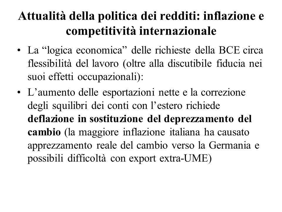 Attualità della politica dei redditi: inflazione e competitività internazionale La logica economica delle richieste della BCE circa flessibilità del l