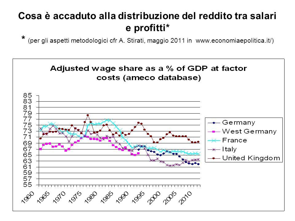 Cosa è accaduto alla distribuzione del reddito tra salari e profitti* * (per gli aspetti metodologici cfr A. Stirati, maggio 2011 in www.economiaepoli