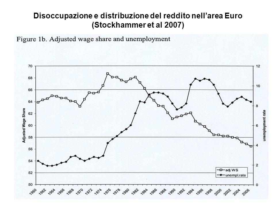 Disoccupazione e distribuzione del reddito nellarea Euro (Stockhammer et al 2007)