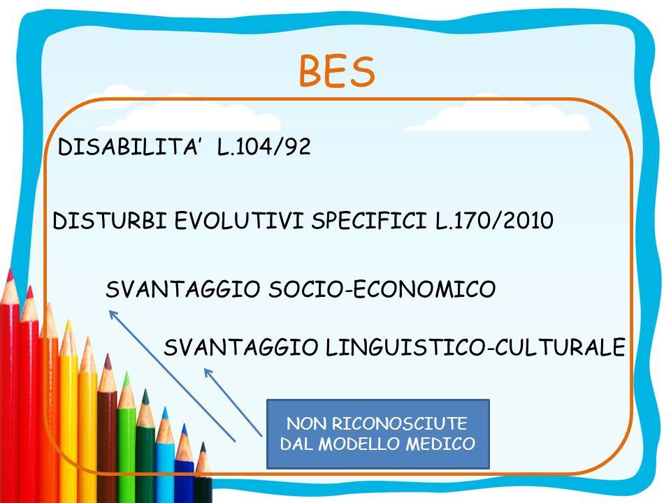 BES DISABILITA L.104/92 DISTURBI EVOLUTIVI SPECIFICI L.170/2010 SVANTAGGIO SOCIO-ECONOMICO SVANTAGGIO LINGUISTICO-CULTURALE NON RICONOSCIUTE DAL MODEL