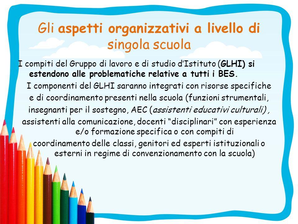 Gli aspetti organizzativi a livello di singola scuola I compiti del Gruppo di lavoro e di studio dIstituto (GLHI) si estendono alle problematiche rela