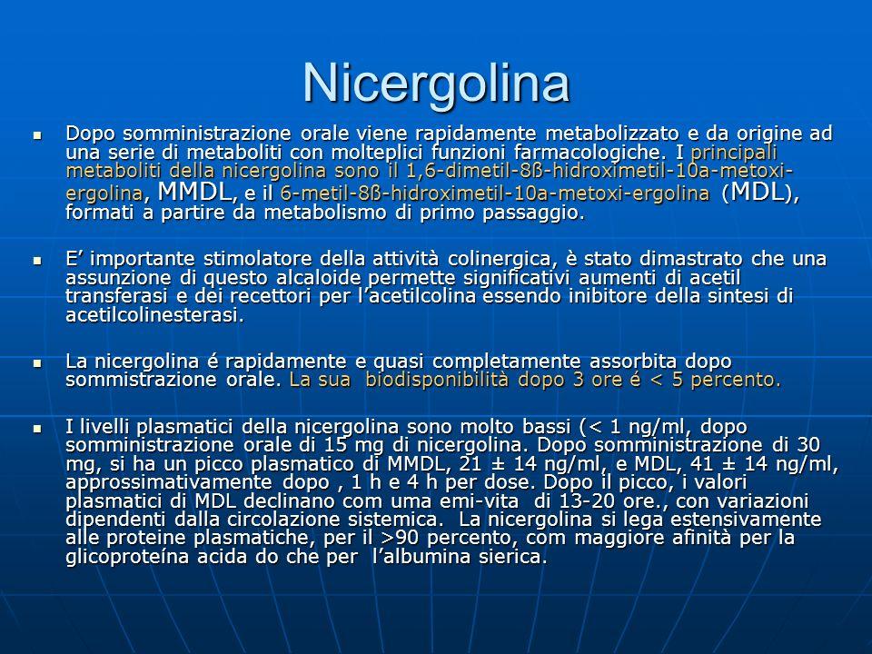 Nicergolina Dopo somministrazione orale viene rapidamente metabolizzato e da origine ad una serie di metaboliti con molteplici funzioni farmacologiche