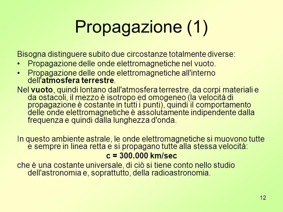 12 Propagazione (1) Bisogna distinguere subito due circostanze totalmente diverse: Propagazione delle onde elettromagnetiche nel vuoto. Propagazione d