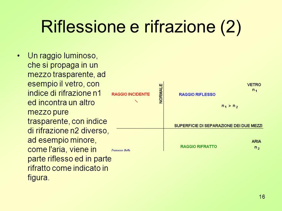 16 Riflessione e rifrazione (2) Un raggio luminoso, che si propaga in un mezzo trasparente, ad esempio il vetro, con indice di rifrazione n1 ed incont
