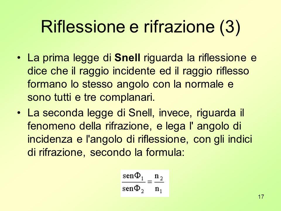 17 Riflessione e rifrazione (3) La prima legge di Snell riguarda la riflessione e dice che il raggio incidente ed il raggio riflesso formano lo stesso