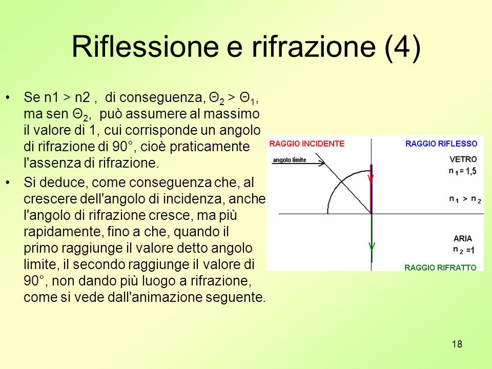 18 Riflessione e rifrazione (4) Se n1 > n2, di conseguenza, Θ 2 > Θ 1, ma sen Θ 2, può assumere al massimo il valore di 1, cui corrisponde un angolo d