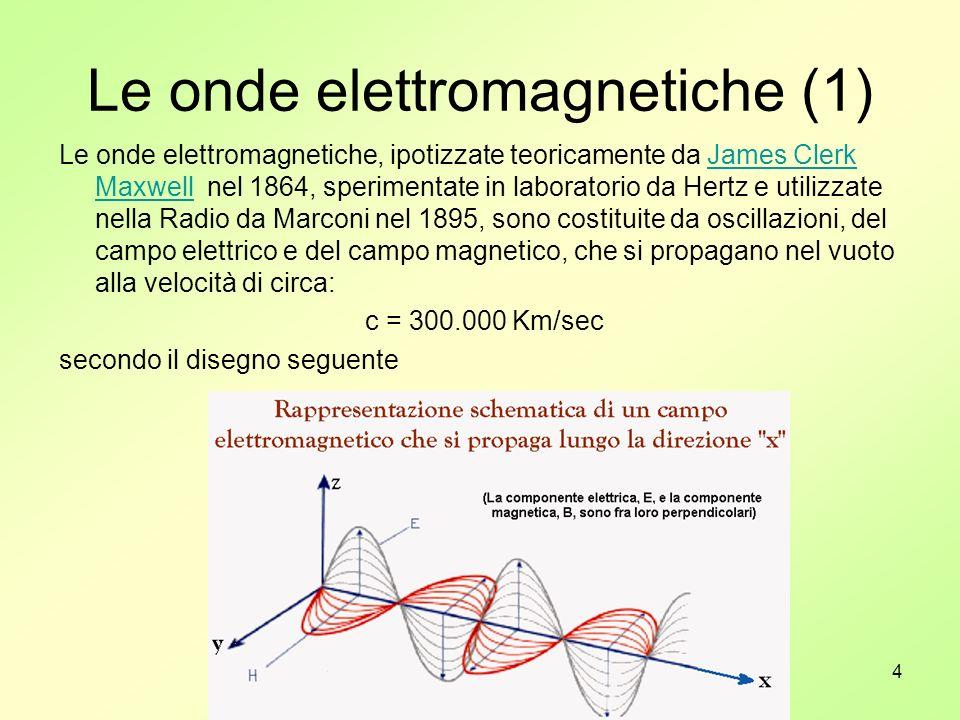 4 Le onde elettromagnetiche (1) Le onde elettromagnetiche, ipotizzate teoricamente da James Clerk Maxwell nel 1864, sperimentate in laboratorio da Her