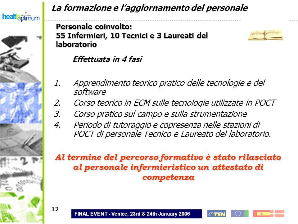 FINAL EVENT - Venice, 23rd & 24th January 2006 12 1.Apprendimento teorico pratico delle tecnologie e del software 2.Corso teorico in ECM sulle tecnolo