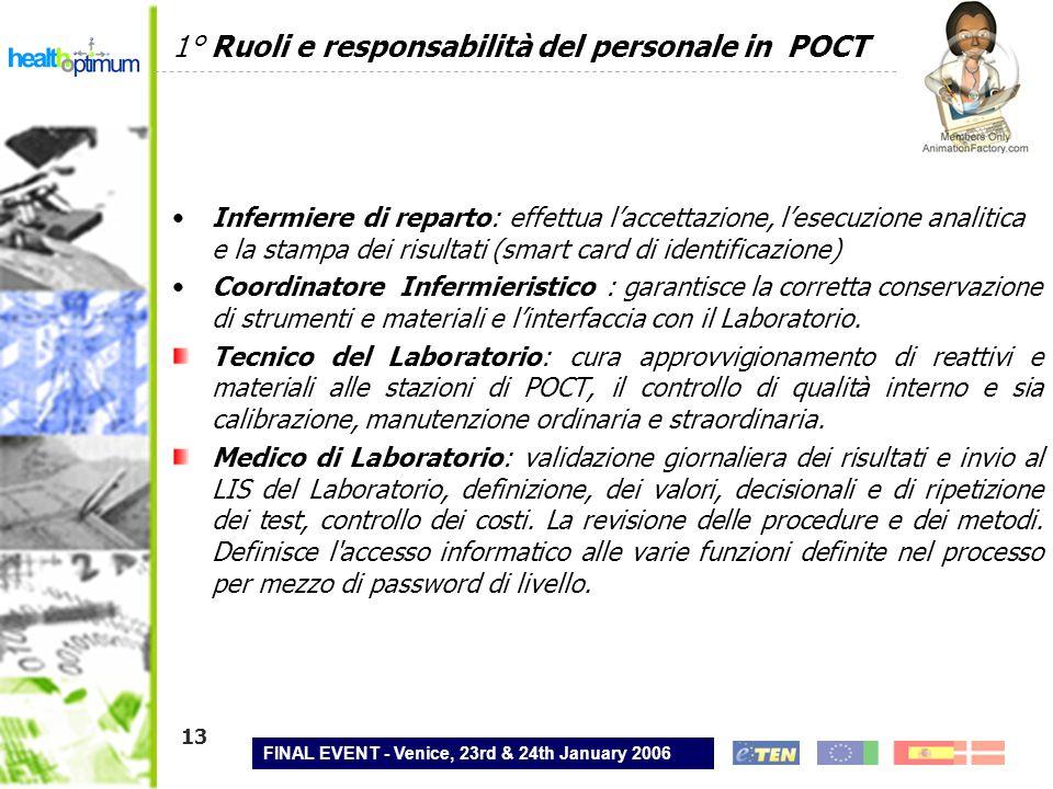 FINAL EVENT - Venice, 23rd & 24th January 2006 13 Infermiere di reparto: effettua laccettazione, lesecuzione analitica e la stampa dei risultati (smar