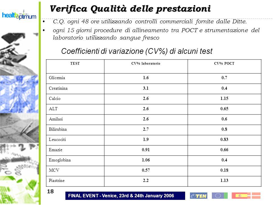 FINAL EVENT - Venice, 23rd & 24th January 2006 18 C.Q. ogni 48 ore utilizzando controlli commerciali fornite dalle Ditte. ogni 15 giorni procedure di