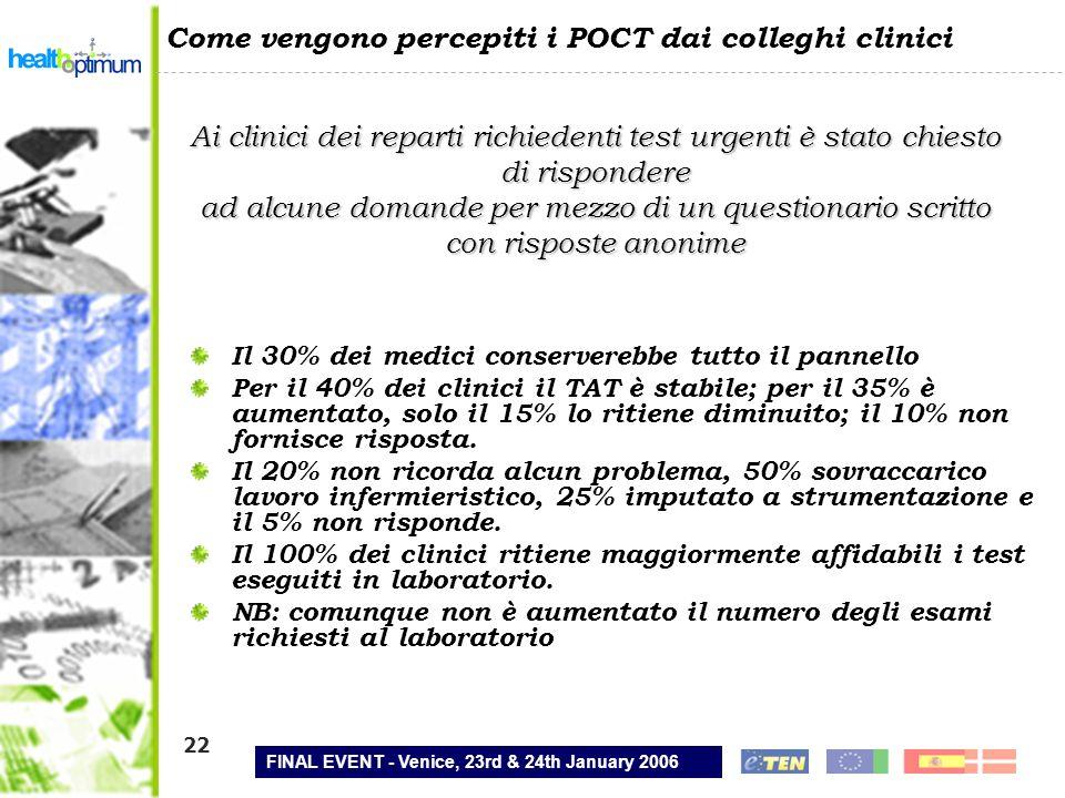FINAL EVENT - Venice, 23rd & 24th January 2006 22 Come vengono percepiti i POCT dai colleghi clinici Il 30% dei medici conserverebbe tutto il pannello