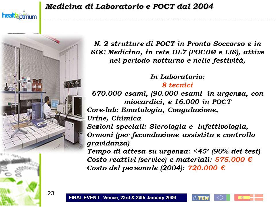 FINAL EVENT - Venice, 23rd & 24th January 2006 23 N. 2 strutture di POCT in Pronto Soccorso e in SOC Medicina, in rete HL7 (POCDM e LIS), attive nel p