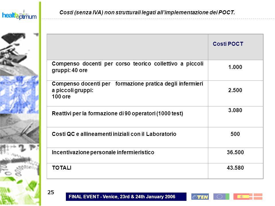 FINAL EVENT - Venice, 23rd & 24th January 2006 25 Costi (senza IVA) non strutturali legati allimplementazione dei POCT. Costi POCT Compenso docenti pe