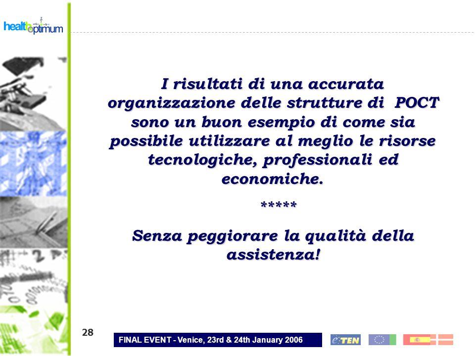 FINAL EVENT - Venice, 23rd & 24th January 2006 28 I risultati di una accurata organizzazione delle strutture di POCT sono un buon esempio di come sia