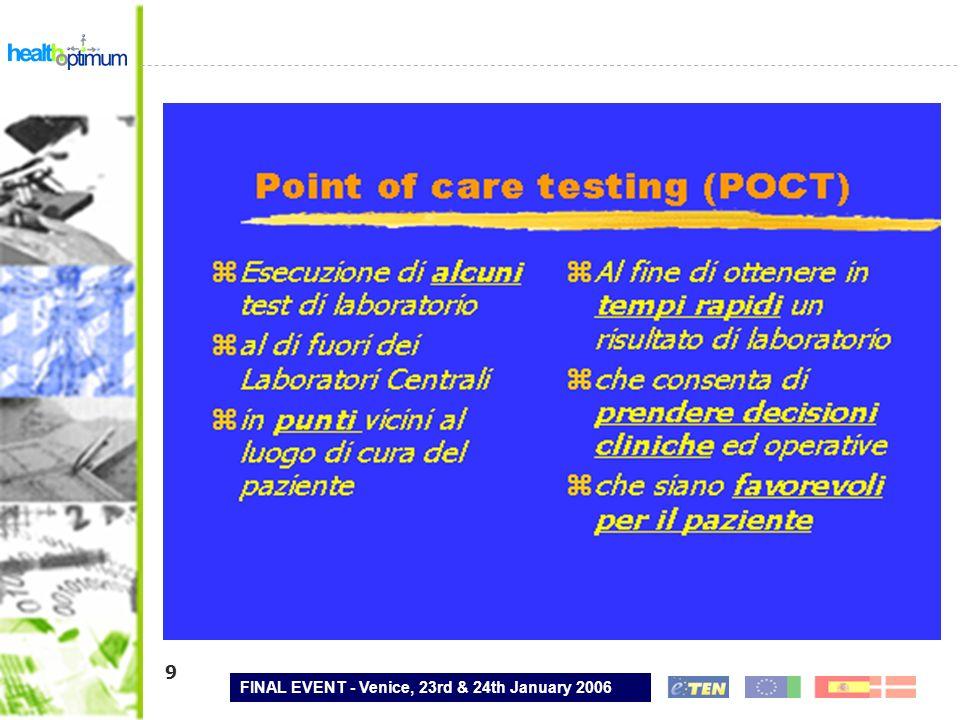 FINAL EVENT - Venice, 23rd & 24th January 2006 20 Glicemia -58 Creatinina - 47.5 Sodio - 37.6 Potassio - 37.6 Cloro - 28.37 Calcio - 63.7 Alt - 62 Amilasi - 55.6 Bilirubina - 66.3 INR - 66.6 Aptt - 64.8 D-dimero - 56 Emoc.
