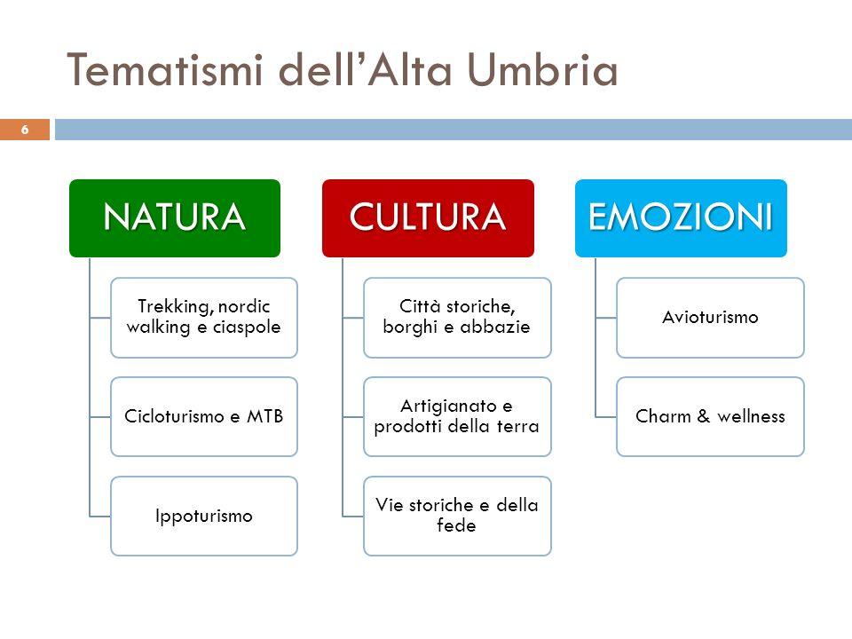 Tematismi dellAlta Umbria 6
