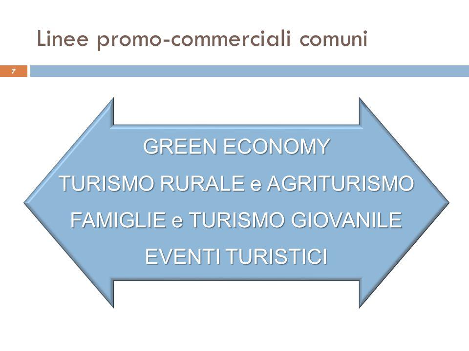 Linee promo-commerciali comuni 7 GREEN ECONOMY TURISMO RURALE e AGRITURISMO FAMIGLIE e TURISMO GIOVANILE EVENTI TURISTICI
