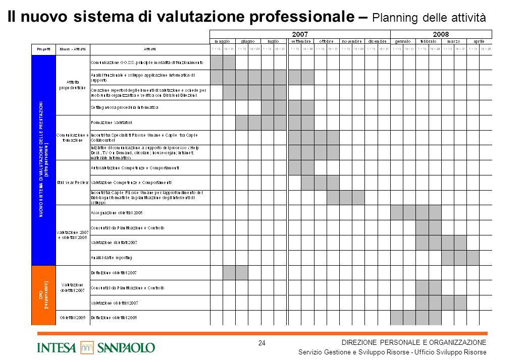 DIREZIONE PERSONALE E ORGANIZZAZIONE Servizio Gestione e Sviluppo Risorse - Ufficio Sviluppo Risorse 24 Il nuovo sistema di valutazione professionale