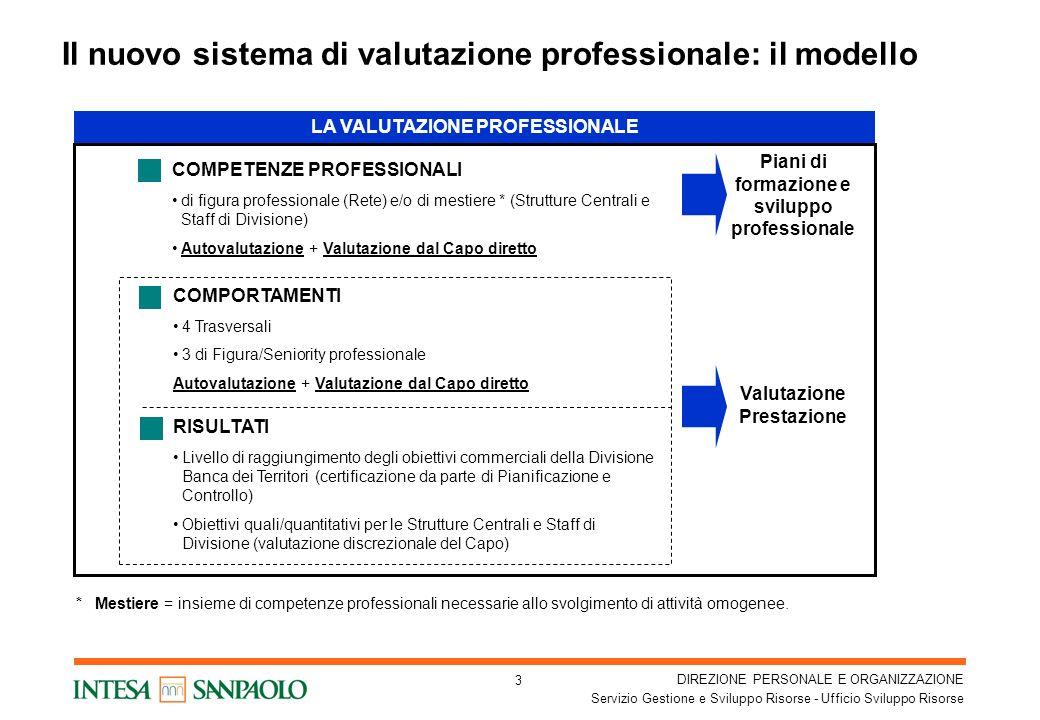 DIREZIONE PERSONALE E ORGANIZZAZIONE Servizio Gestione e Sviluppo Risorse - Ufficio Sviluppo Risorse 3 Il nuovo sistema di valutazione professionale: