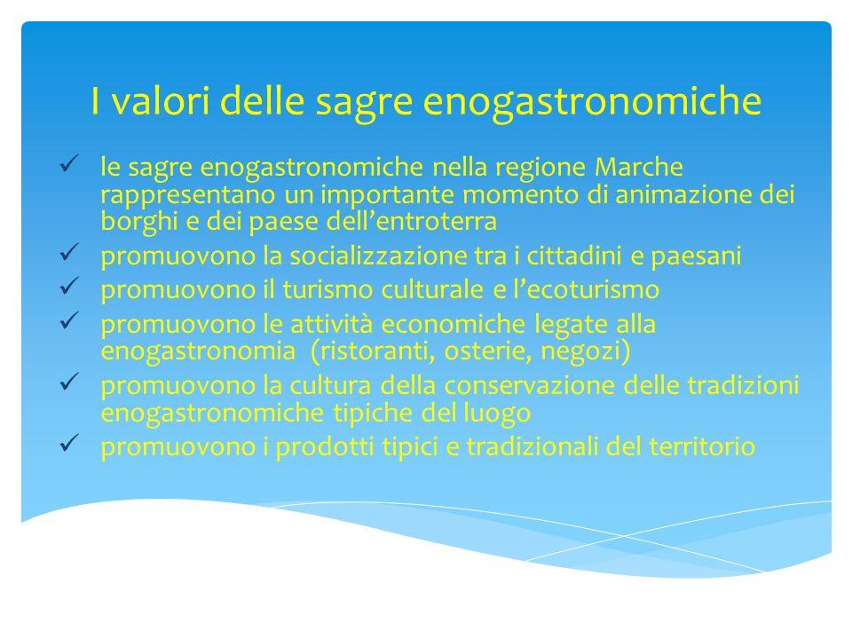 I valori delle sagre enogastronomiche le sagre enogastronomiche nella regione Marche rappresentano un importante momento di animazione dei borghi e de