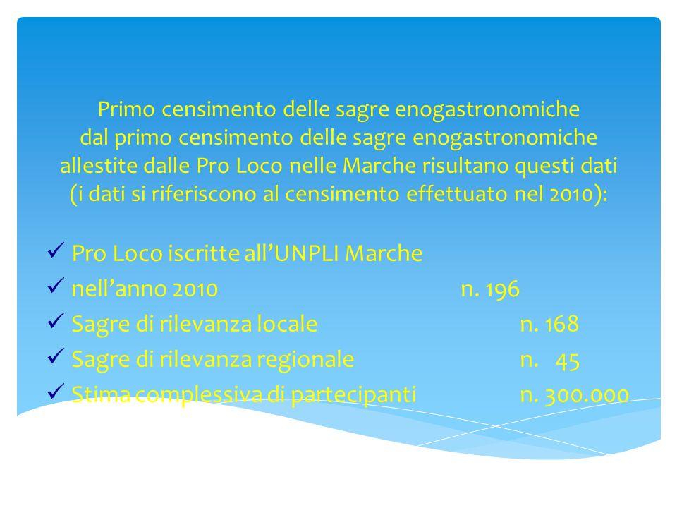 Dove si svolgono le manifestazioni enogastronomiche (*) il n° residenti è riferito solo alla provincia di Ascoli Piceno in quanto non sono disponibili i dati della Provincia di Fermo.