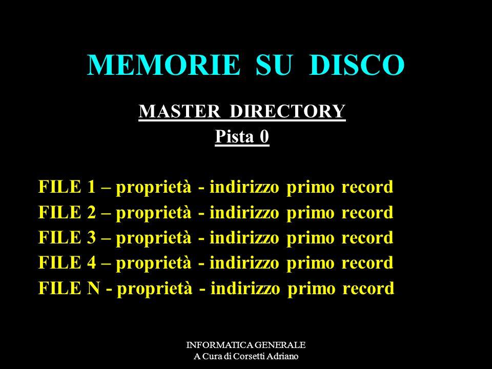 INFORMATICA GENERALE A Cura di Corsetti Adriano MEMORIE SU DISCO MASTER DIRECTORY Pista 0 FILE 1 – proprietà - indirizzo primo record FILE 2 – proprie
