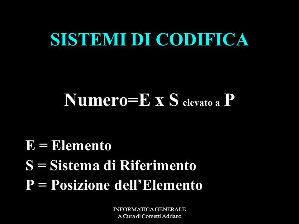 INFORMATICA GENERALE A Cura di Corsetti Adriano SISTEMI DI CODIFICA Numero=E x S elevato a P E = Elemento S = Sistema di Riferimento P = Posizione del