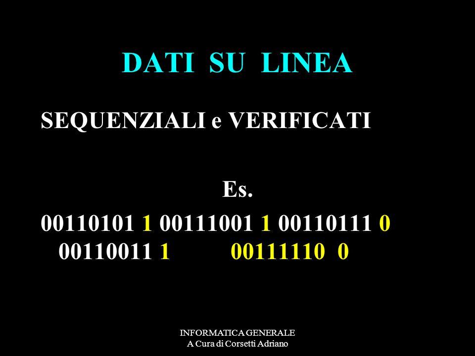 INFORMATICA GENERALE A Cura di Corsetti Adriano DATI SU LINEA SEQUENZIALI e VERIFICATI Es. 00110101 1 00111001 1 00110111 0 00110011 1 00111110 0