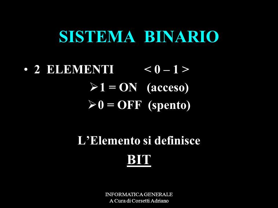 INFORMATICA GENERALE A Cura di Corsetti Adriano SISTEMA BINARIO 2 ELEMENTI 1 = ON (acceso) 0 = OFF (spento) LElemento si definisce BIT