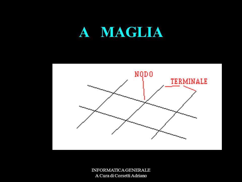 INFORMATICA GENERALE A Cura di Corsetti Adriano A STELLA