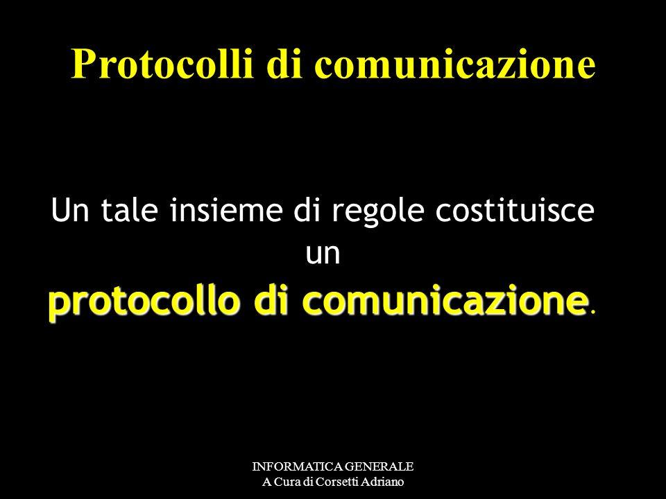 INFORMATICA GENERALE A Cura di Corsetti Adriano Per comunicare è necessario -- condividere delle regole -- parlare uno alla volta -- parlare la stessa