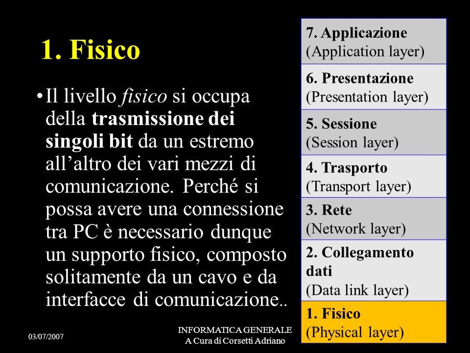 INFORMATICA GENERALE A Cura di Corsetti Adriano I 7 livelli della pila ISO/OSI 03/07/200729 7. Applicazione (Application layer) 6. Presentazione (Pres