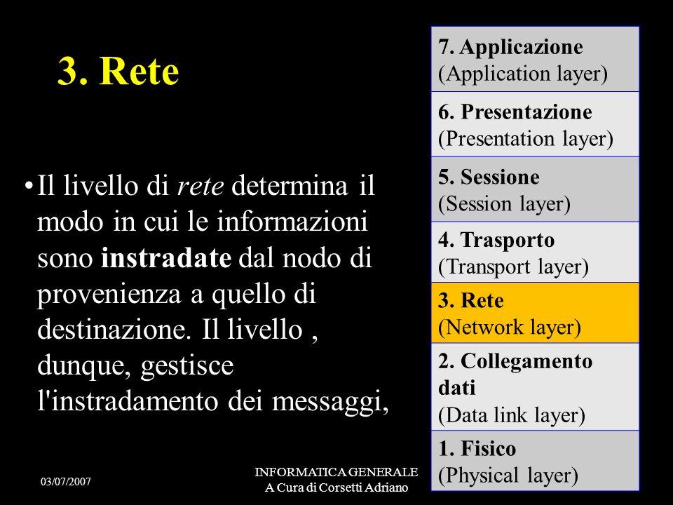 INFORMATICA GENERALE A Cura di Corsetti Adriano Il livello del collegamento dati controlla la correttezza delle sequenze di bit trasmesse e ne richied