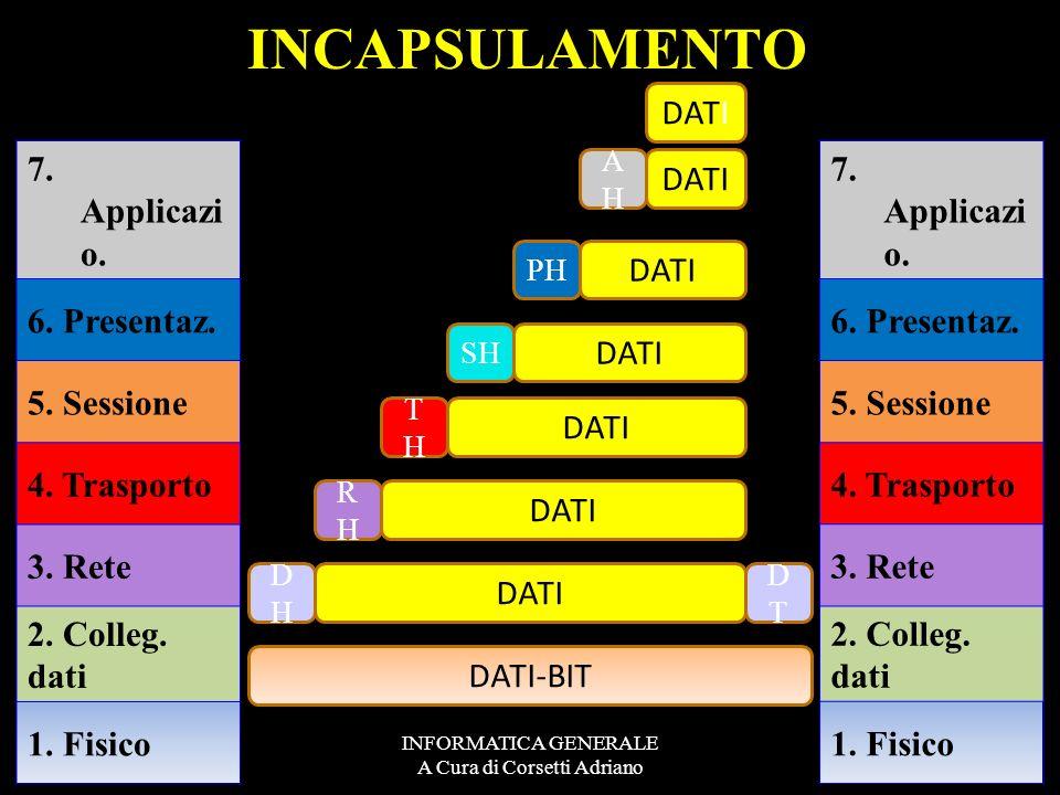 INFORMATICA GENERALE A Cura di Corsetti Adriano Il livello applicazione fornisce servizi che eseguono le applicazioni dell'utente e gestiscono l'attiv