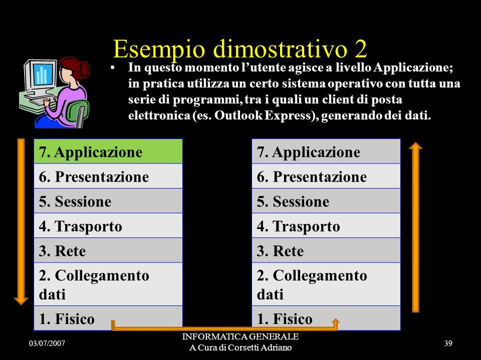 INFORMATICA GENERALE A Cura di Corsetti Adriano Esempio dimostrativo 1 Di seguito faremo un esempio verosimile di un messaggio e-mail spedito da un mi
