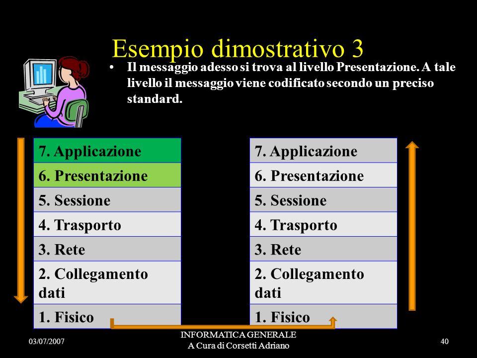 INFORMATICA GENERALE A Cura di Corsetti Adriano In questo momento lutente agisce a livello Applicazione; in pratica utilizza un certo sistema operativ