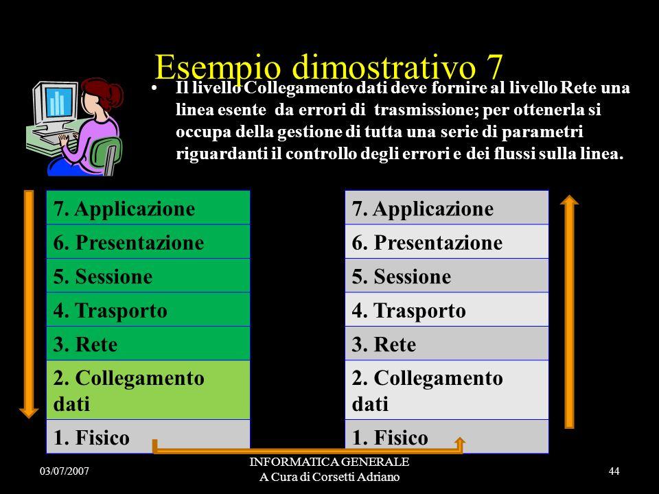 INFORMATICA GENERALE A Cura di Corsetti Adriano Il livello Rete determina il modo in cui i messaggi sono instradati dal nodo di provenienza a quello d