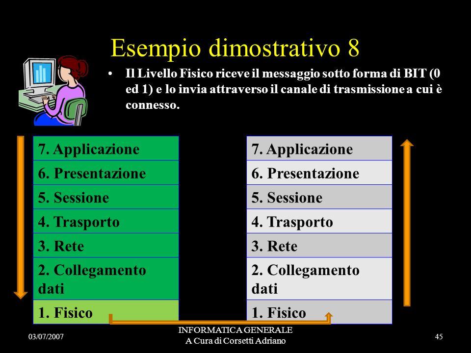 INFORMATICA GENERALE A Cura di Corsetti Adriano Il livello Collegamento dati deve fornire al livello Rete una linea esente da errori di trasmissione;