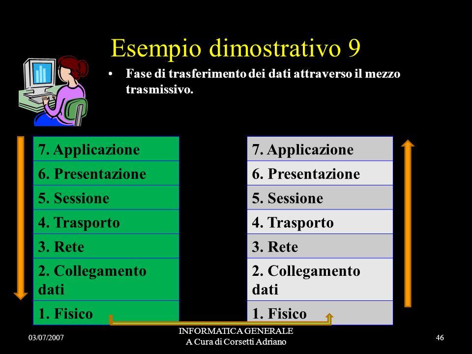 INFORMATICA GENERALE A Cura di Corsetti Adriano Il Livello Fisico riceve il messaggio sotto forma di BIT (0 ed 1) e lo invia attraverso il canale di t