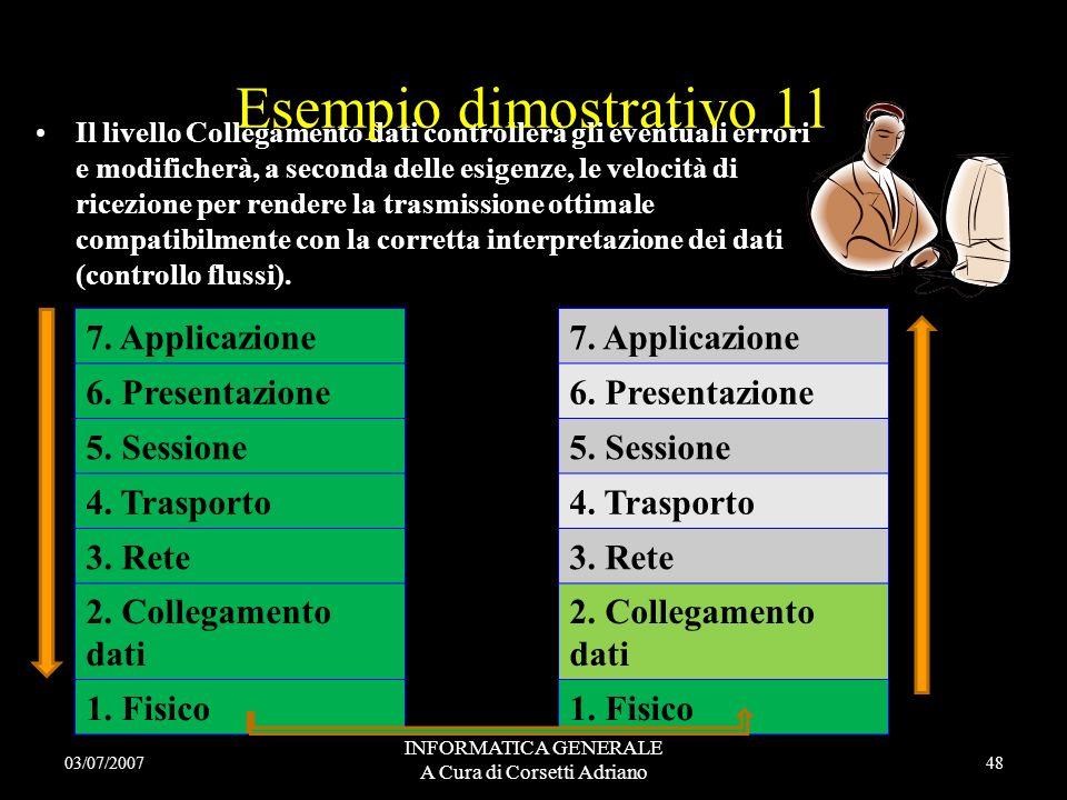 INFORMATICA GENERALE A Cura di Corsetti Adriano Il Livello Fisico ha ricevuto la sequenza di BIT. Ora trasferirà al livello Collegamento dati soprasta