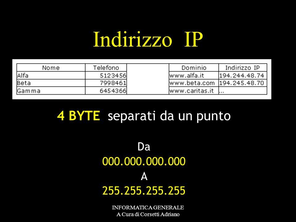 INFORMATICA GENERALE A Cura di Corsetti Adriano Il nome è formato di più parti ( 4 Byte ) divise da punti, ed è solitamente scritto in minuscolo; ad e