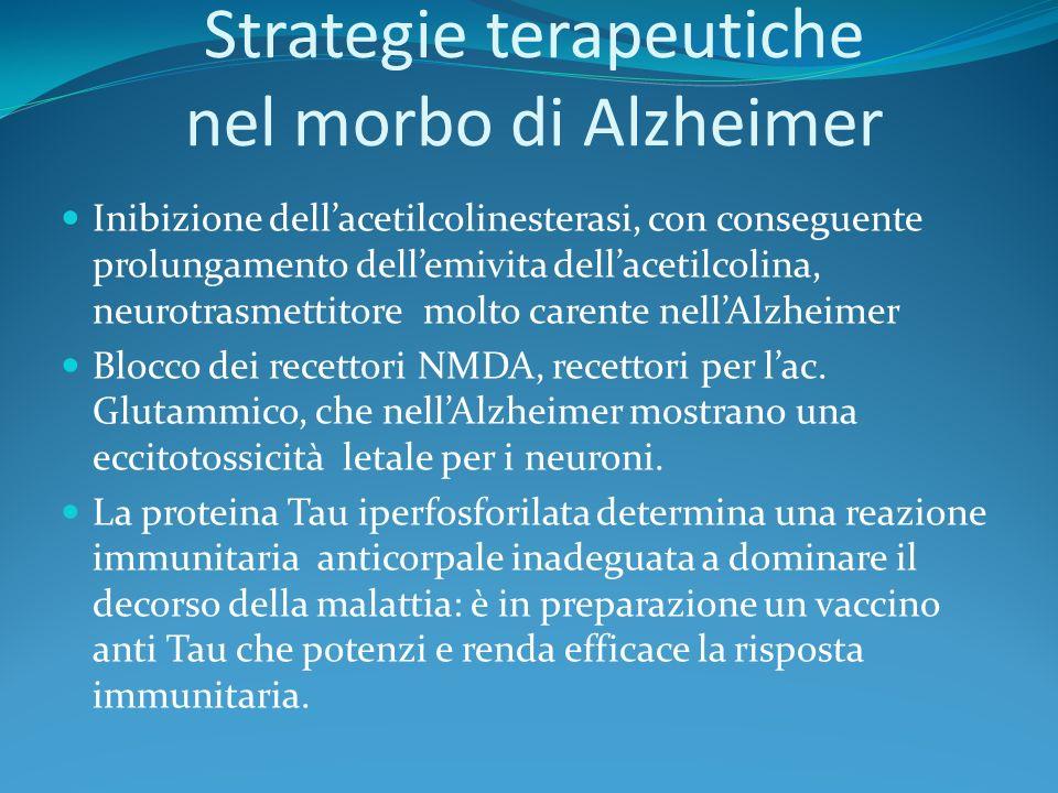 Strategie terapeutiche nel morbo di Alzheimer Inibizione dellacetilcolinesterasi, con conseguente prolungamento dellemivita dellacetilcolina, neurotra