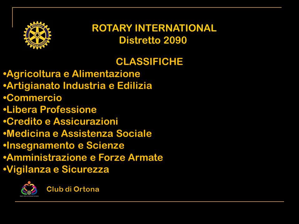 ROTARY INTERNATIONAL Distretto 2090 CLASSIFICHE Agricoltura e Alimentazione Artigianato Industria e Edilizia Commercio Libera Professione Credito e As
